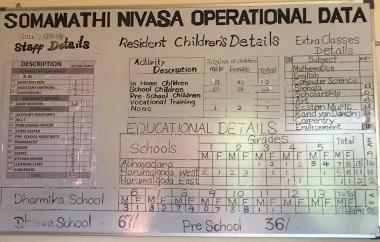 Somawathi Nivasa3